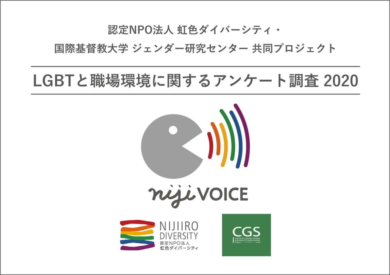niji VOICE 2020 報告書